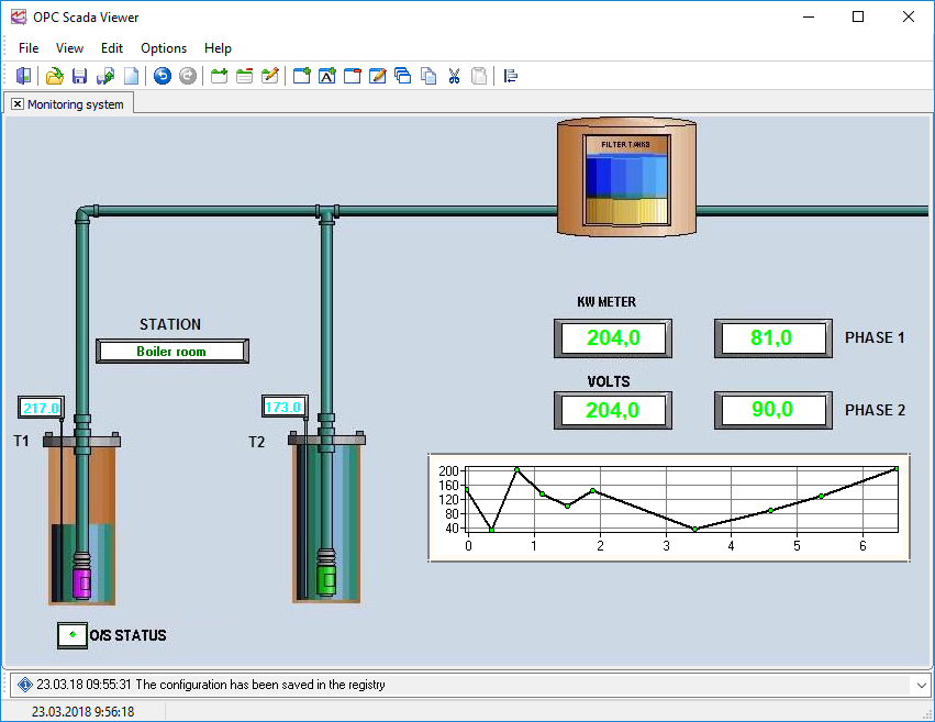 Data acquisition system & OPC Scada View