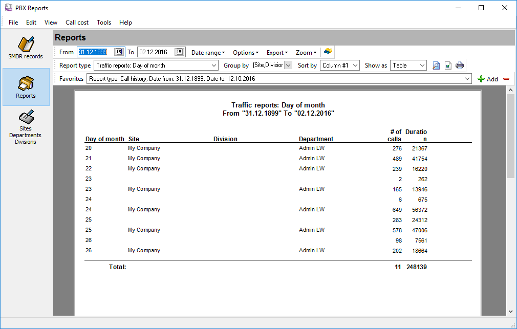 PBX Reports - free call accounting, reporting and monitoring software