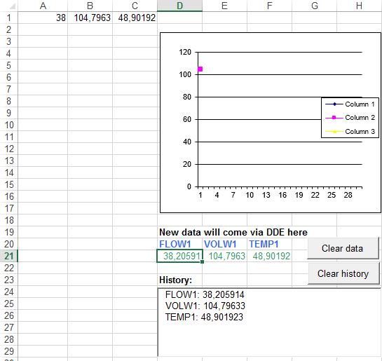 Serial port data, Excel and DDE. Source spreadsheet