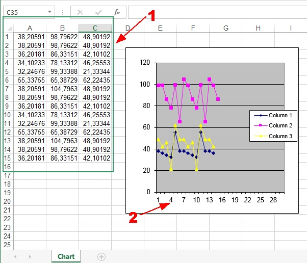 Charting in Excel. Drawing.