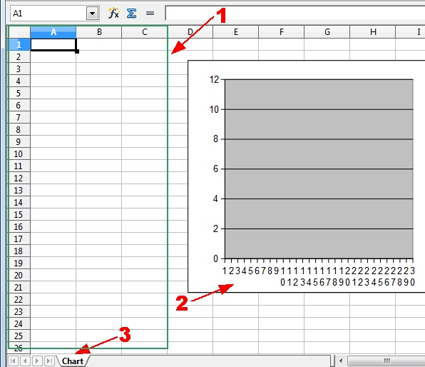 Exporting real-time data and charting in OpenOffice or LibreOffice Calc